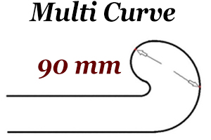 Multi Curve MC